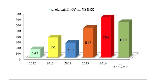 CEE Tuzla: Bez odlaganja tražimo odsumporavanje na blokovima 5 i 6