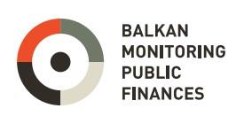 Balkan Monitoring Public Finance objavljuje: REZULTATE JAVNOG POZIVA ZA ORGANIZACIJE CIVILNOG DRUŠTVA/NEVLADINE ORGANIZACIJE za Bosnu i Hercegovinu